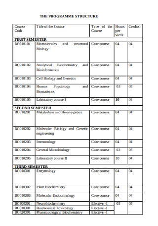 Programme Structure and Syllabus
