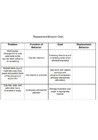 Replacement Behavior Chart