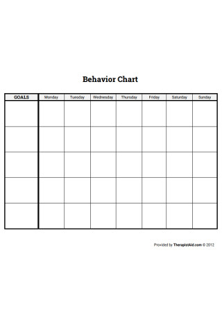 Sample Behavior Chart Template
