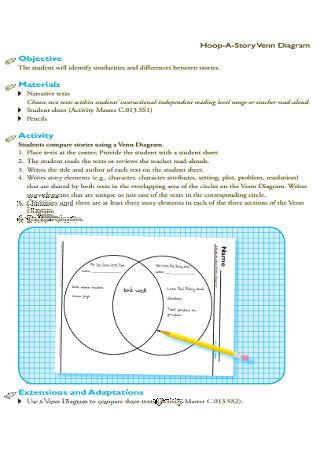 Story Venn Diagram