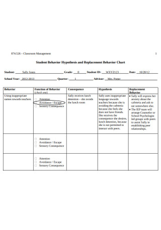 Student Behavior Chart Template