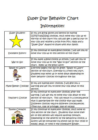Super Star Behavior Chart
