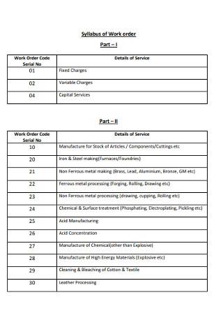 Syllabus of Work Order