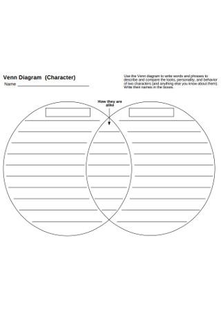 Venn Charector Diagram