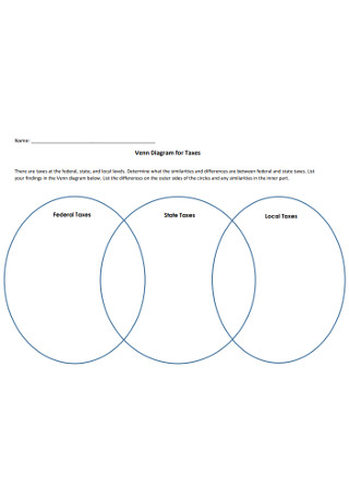 Venn Diagram for Taxes