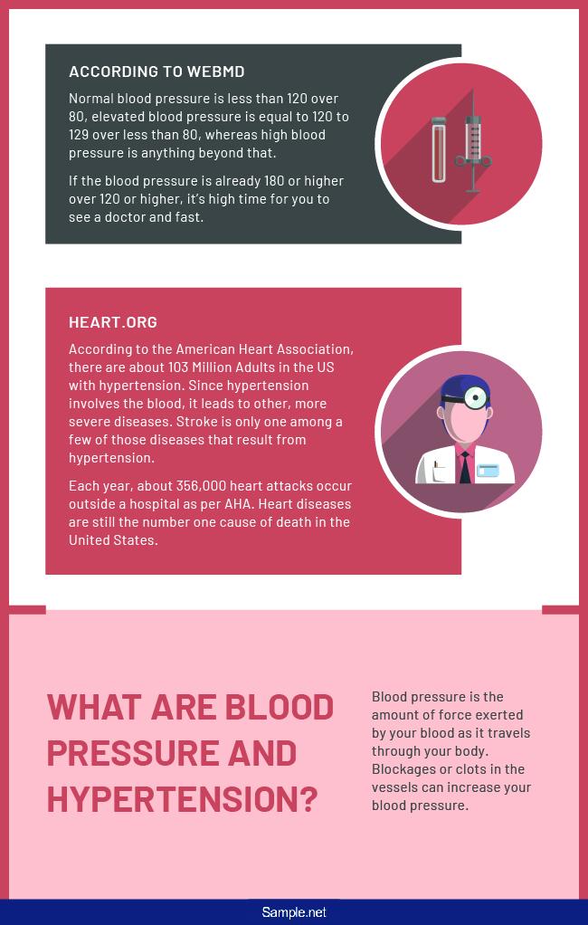 blood-pressure-sample-net-01