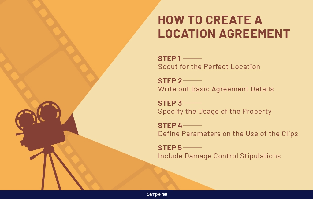 location-agreement-form-sample-01-net