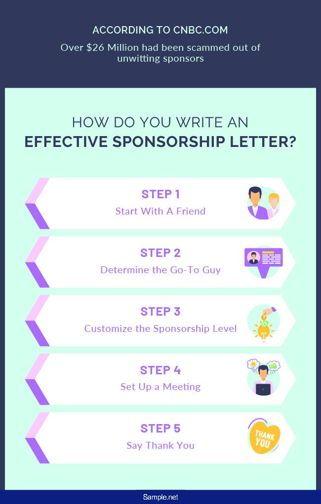 sponsorship-request-letter-sample-net-01
