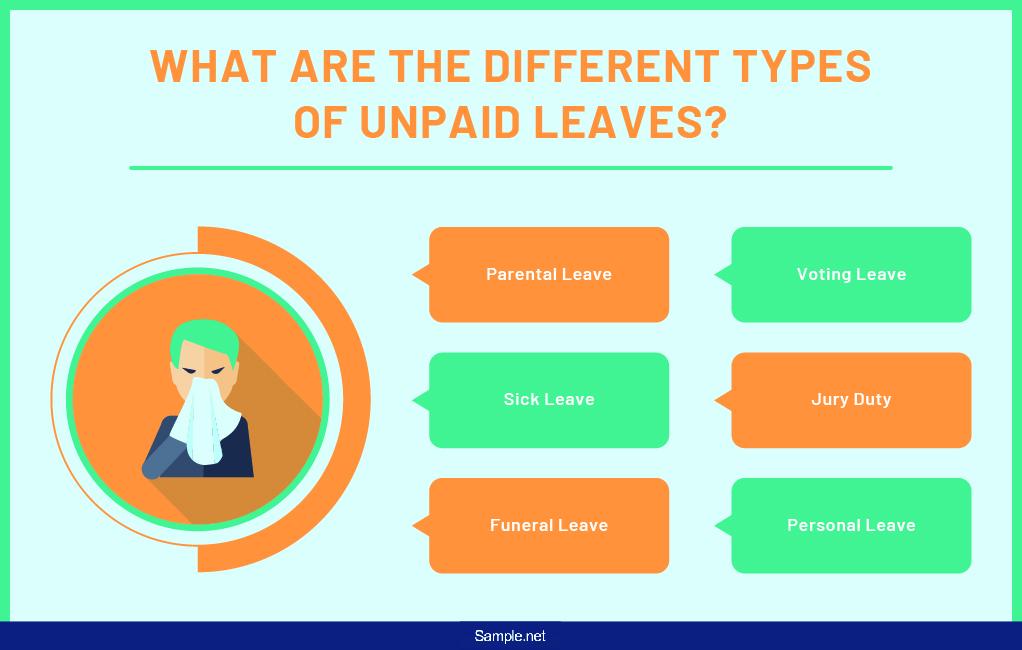 unpaid-leave-application-letter-sample-net-01