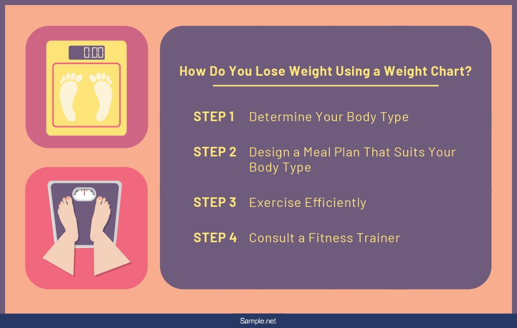 weight-chart-tips-sample-net-01