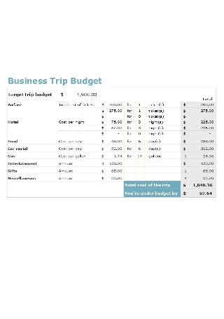 Business Trip Budget Template