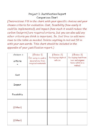 Comparison Chart Report Template