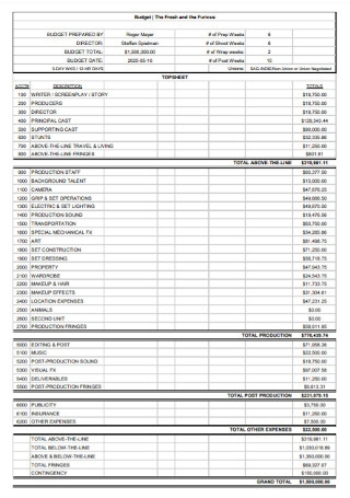 Film Budget Sheet Template