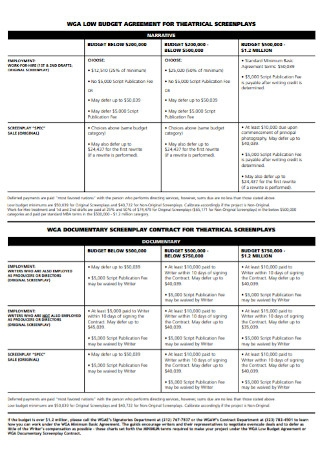 Film Low Budget Contract Template
