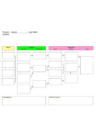Logical model Flowchart Template