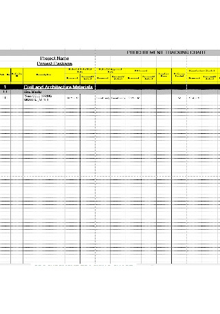 Procurment Tracking Chart Template