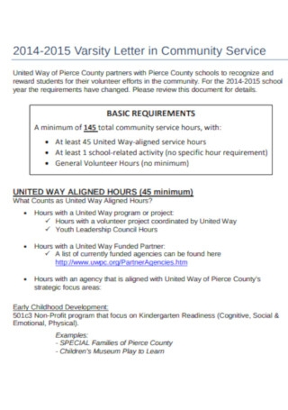 Sample Letter in Community Service