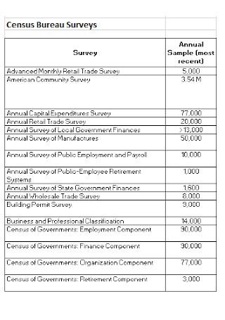 Standard Community Survey Template