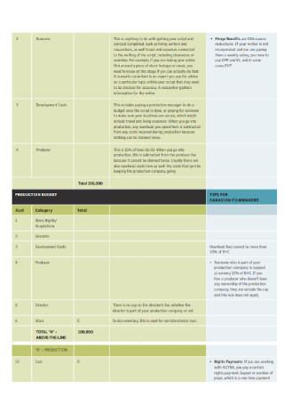 Standard Film budget Template