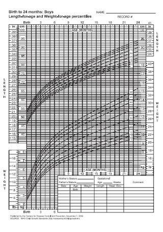 Baby Birth Weight Chart