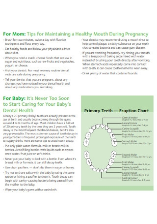 Baby Healthy Mouth Teeth Chart