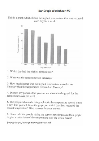 Bar Graph Worksheet Te3mplate