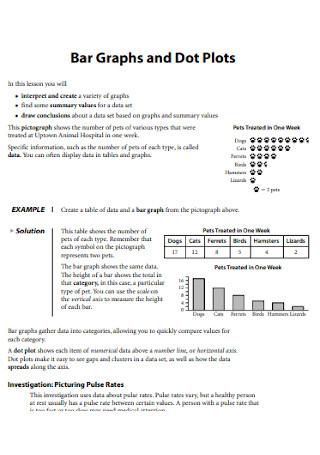 Bar Graphs and Dot Plots