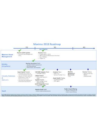 Basic Product Roadmap Template