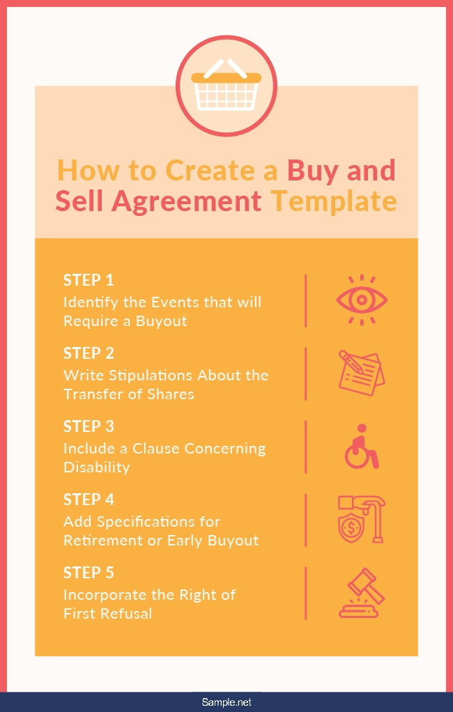 buy-and-sell-agreement-template