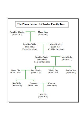 Charles Family Tree