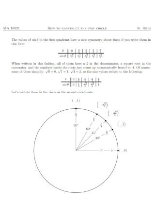 Construction Unit Circle Chart Template