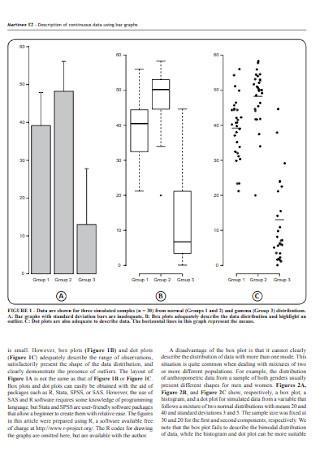Description of Continuous Data Using Bar Graphs