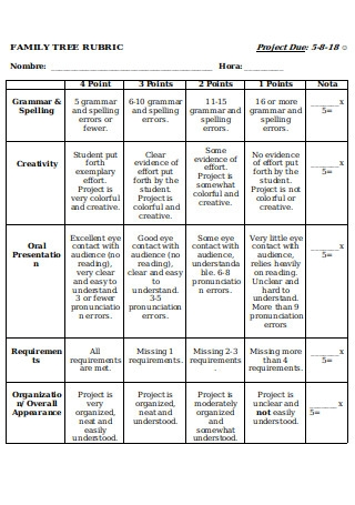 Family Tree Rubric Template