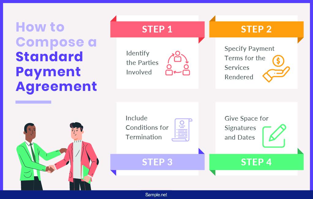 installment-payment-agreement-sample-net