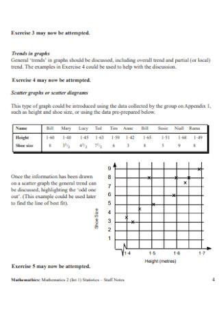 Interpretation of Bar Graphs