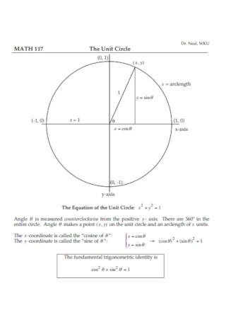 Math Unit Circle Chart Template