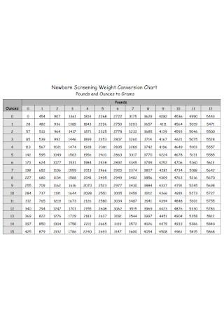 Newborn Baby Screening Weight Conversion Chart