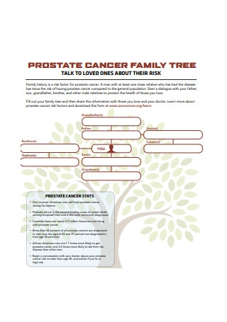 Prostate Cancer Family Tree Template
