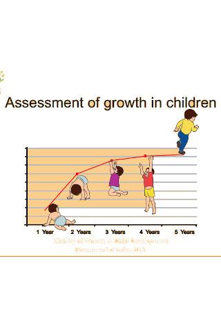 Sample Assessment of Growth Chart in Children