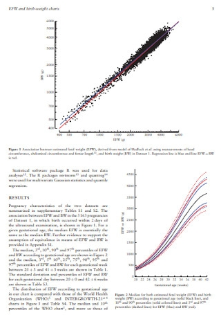 Sample Baby Birth Weight Chart