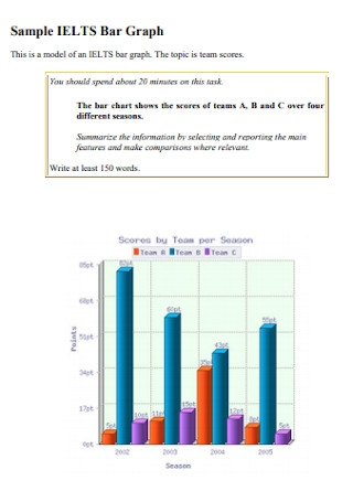 Sample Bar Graph Example