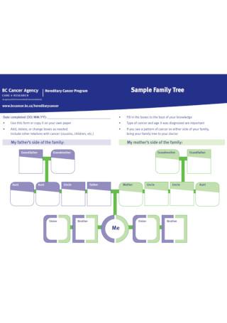 Sample Family Agency Tree