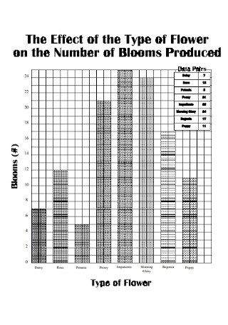 Sample Flower Bar Graph
