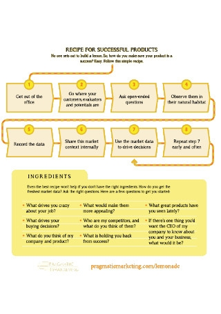 Sample Marketing products Roadmap Template