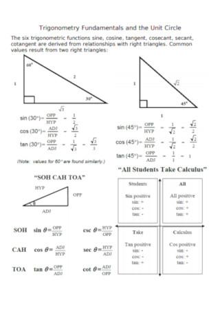 Trigonometry Fundamentals and the Unit Circle Diagram Template