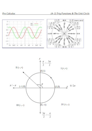 Unit Circle Pre Calculus Diagram Template