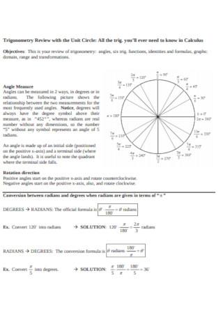 Unit Circle Trigonometry Chat Template
