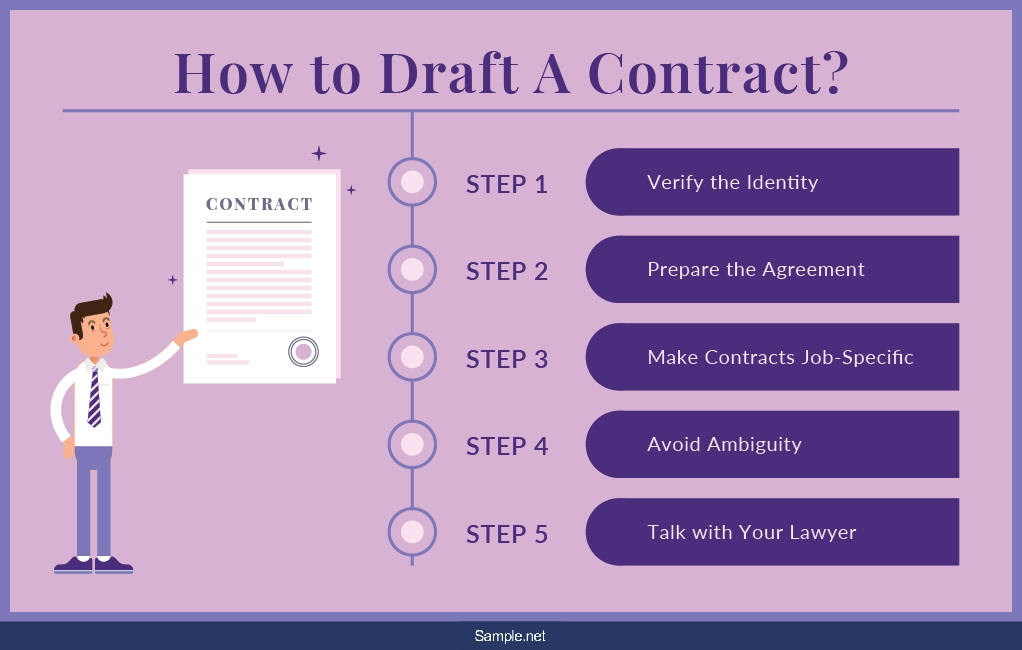 draft-a-contract-sample-net-01