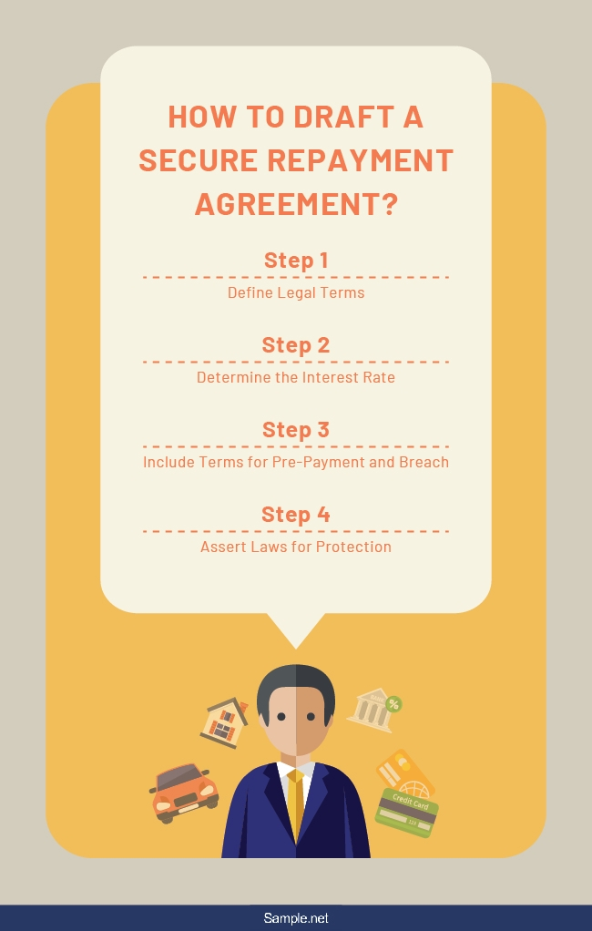 secured-repayment-agreement-sample-net-01