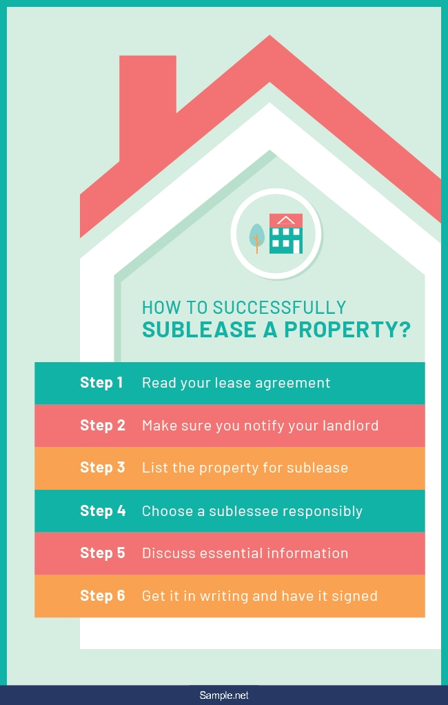 sublease-a-property-sample-net-01
